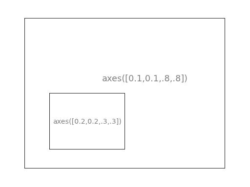 点击图片下载相应 Python 代码